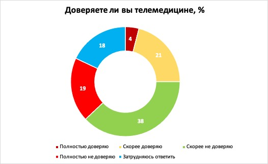 telemeditsina_2.jpg (23 KB)