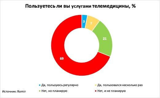 telemeditsina_3.jpg (25 KB)